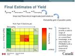 final estimates of yield