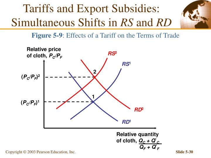 the effects of regulated premium subsidies Subsidies to transportation have probably done more than any other factor (with the possible exception of intellectual property law) to determine the present it is therefore not surprising that the railroads promoted merger schemes that had this effect, nor that they favored the resulting corporations or.