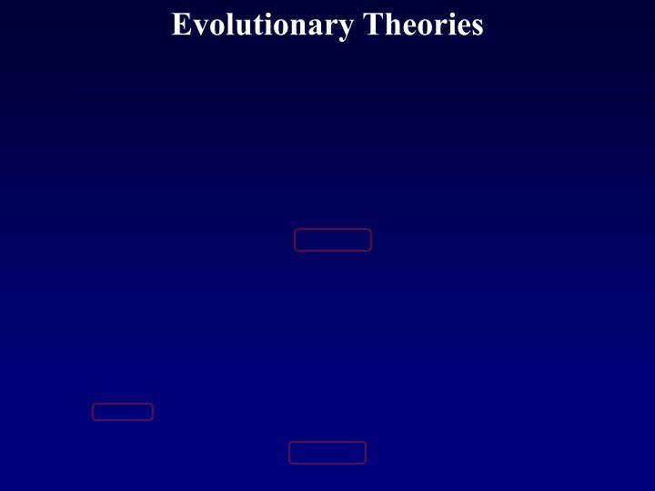 Evolutionary Theories