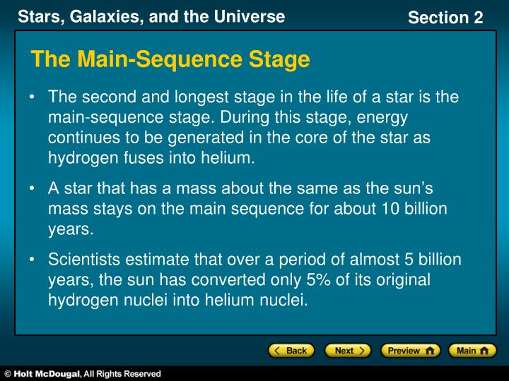 The Main-Sequence Stage