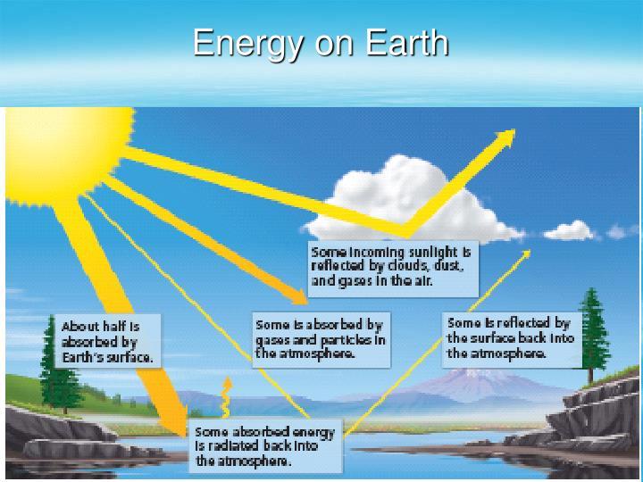 Energy on Earth