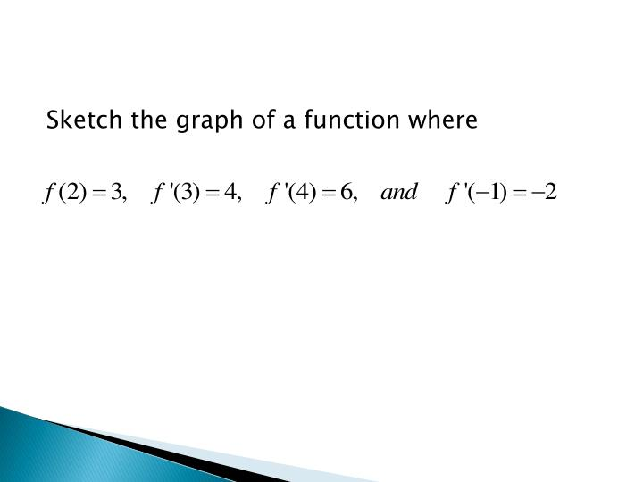 Sketch the graph of a function where