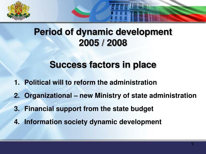 Period of dynamic development