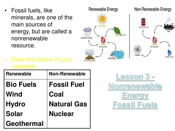 lesson 3 nonrenewable energy fossil fuels n.