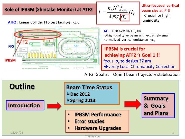 Role of ipbsm shintake monitor at atf2