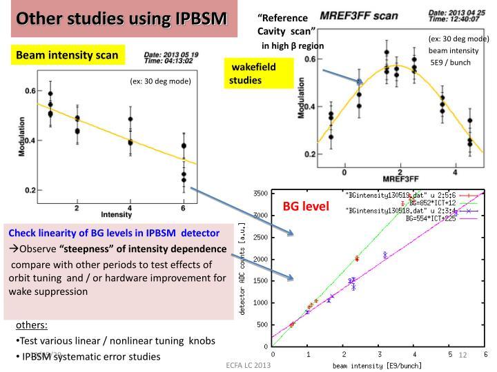 Other studies using IPBSM