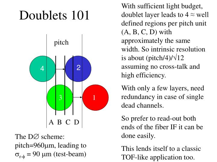 With sufficient light budget, doublet layer leads to 4 ≈ well defined regions per pitch unit (A, B, C, D) with approximately the same width. So intrinsic resolution is about (pitch/4)/
