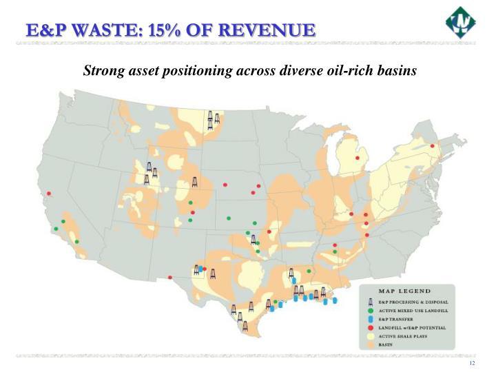 E&P WASTE: 15% OF REVENUE