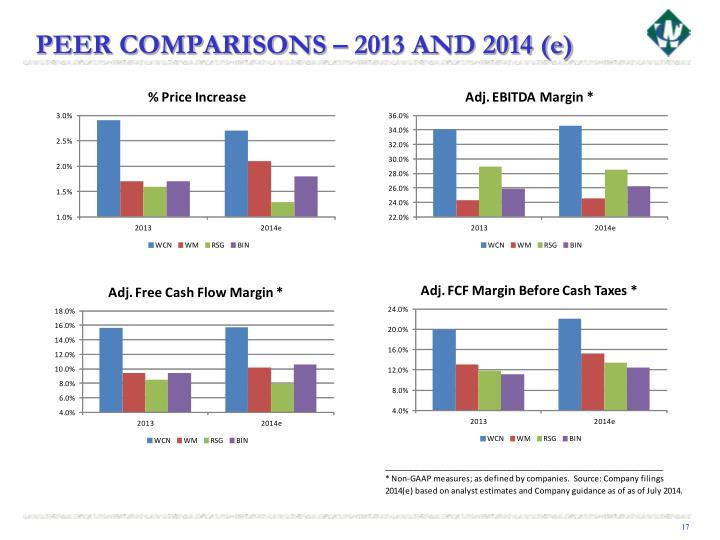 PEER COMPARISONS – 2013 AND 2014 (e)