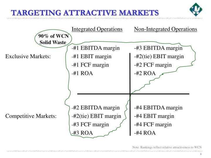 TARGETING ATTRACTIVE MARKETS