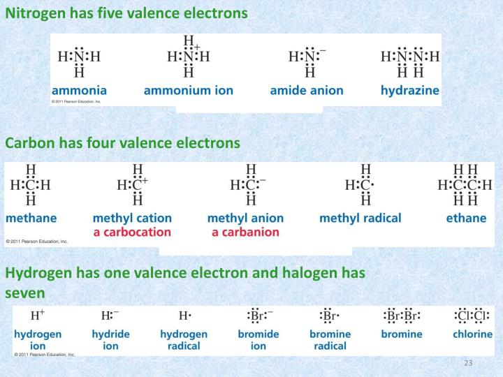 Nitrogen has five valence electrons