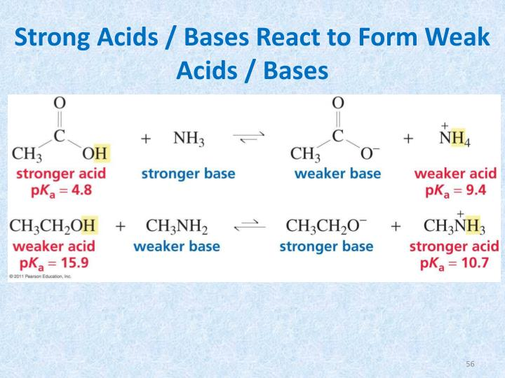 Strong Acids / Bases React to Form Weak Acids / Bases