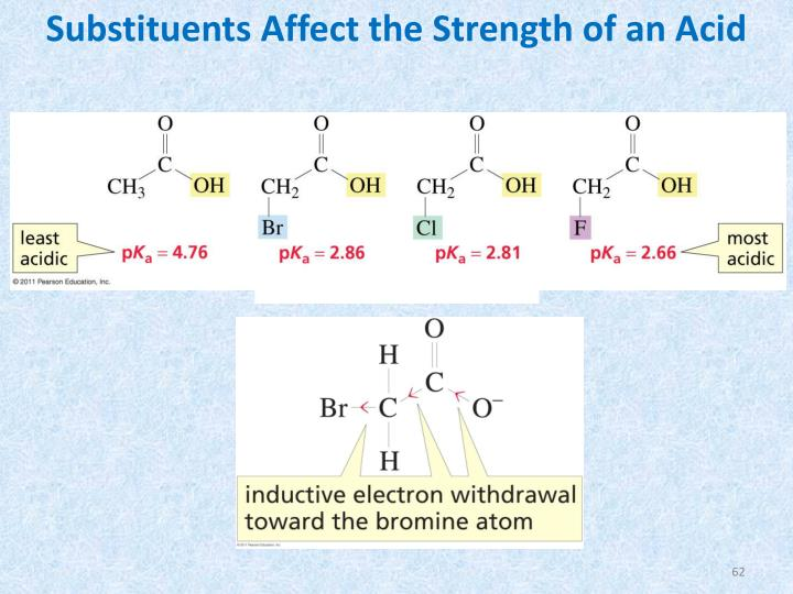 Substituents Affect the Strength of an Acid