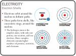 electricity electron shells