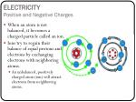 electricity positive and negative charges3
