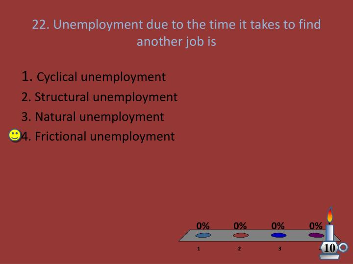 22. Unemployment due to the time it takes to find another job is