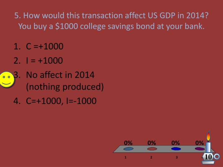 5. How would this transaction affect US GDP in 2014?