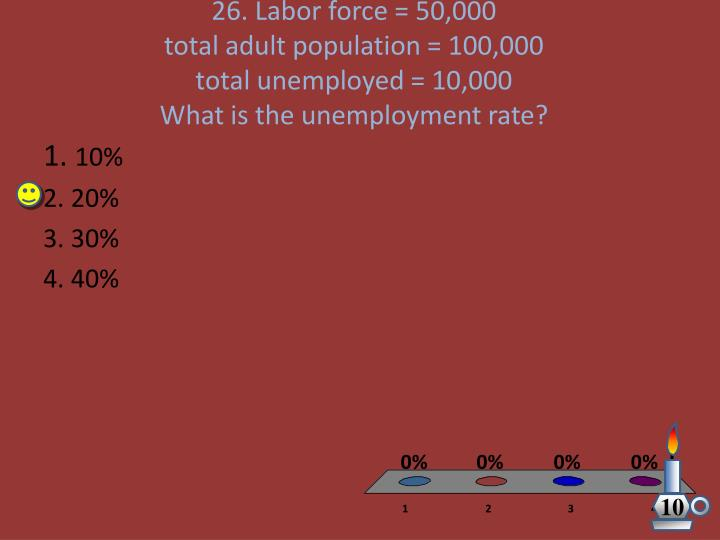26. Labor force = 50,000