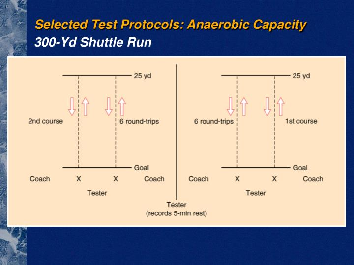 Selected Test Protocols: Anaerobic Capacity