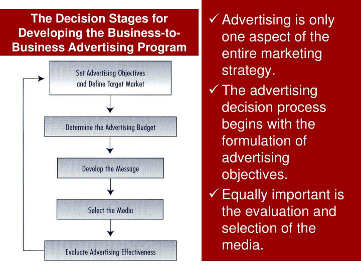 9 ways to determining advertising budget Setting a budget is crucial when a company is determining how much money to spend on advertising in this lesson, we will discuss the importance of.