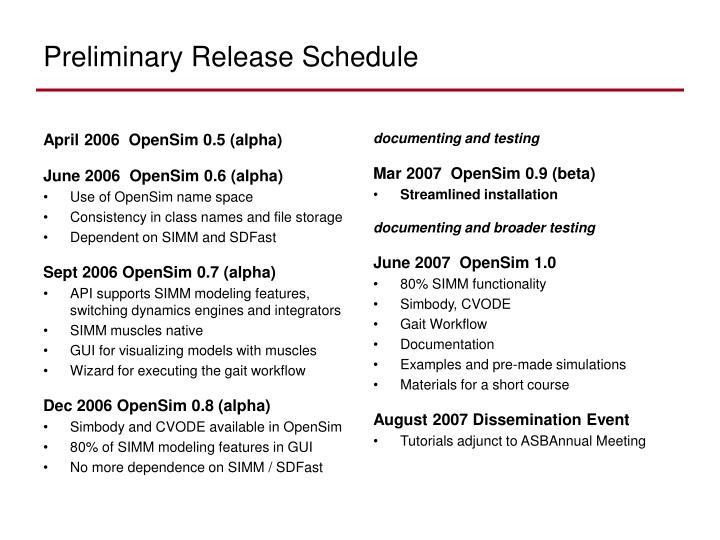 April 2006  OpenSim 0.5 (alpha)
