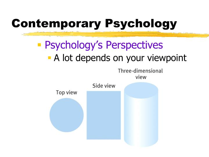 Psychology's Perspectives