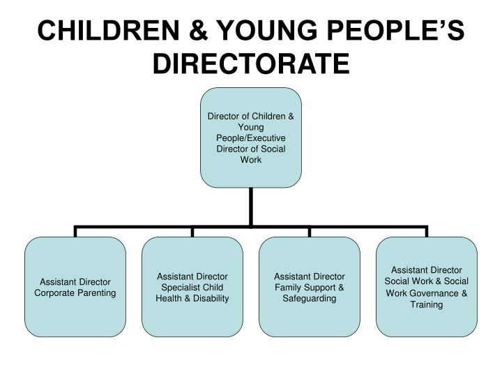 Children young people s directorate