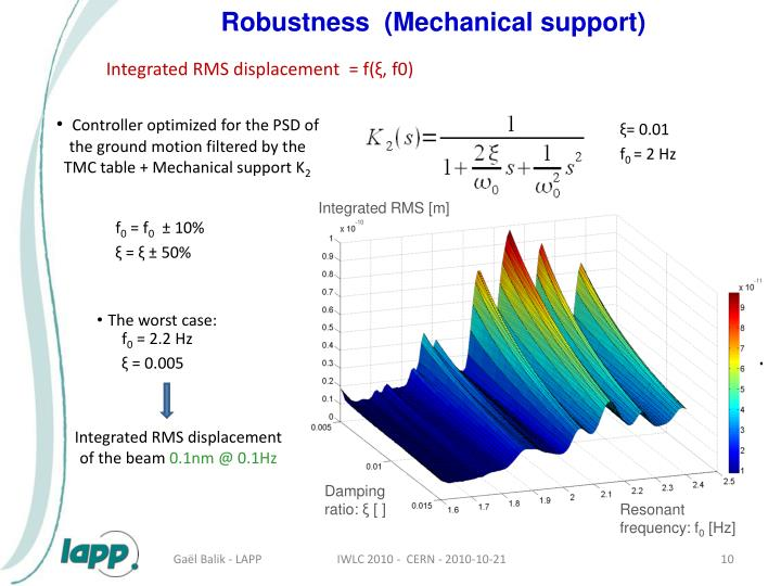 Robustness  (Mechanical support)