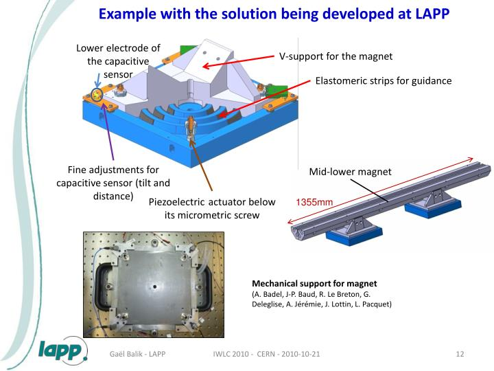 Example with the solution being developed at LAPP