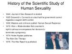 history of the scientific study of human sexuality2