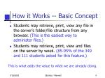 how it works basic concept