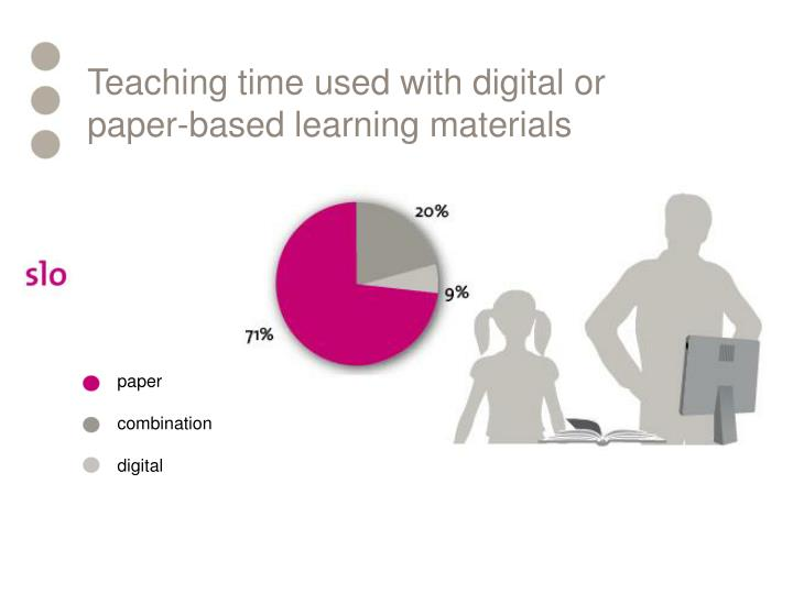 Teaching time used with digital or paper-based learning materials