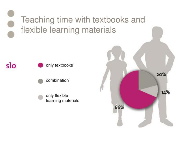 Teaching time with textbooks and flexible learning materials