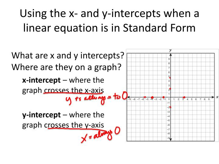 Ppt November 19 2012 Graphing Linear Equations Using A Table And