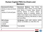 human capital pwg co chairs and members