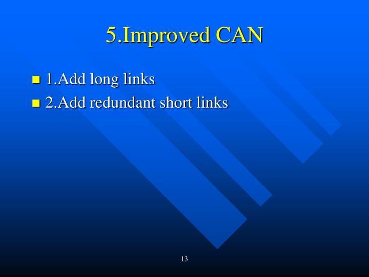 5.Improved CAN