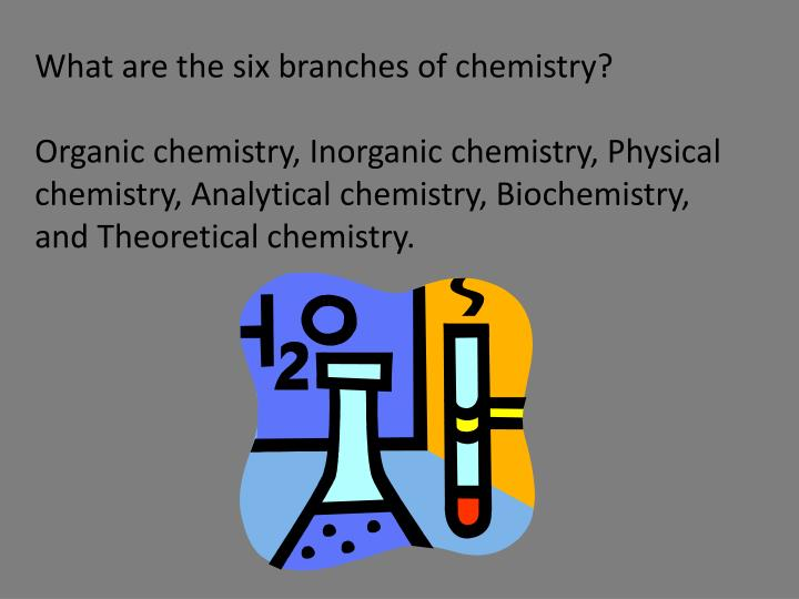 What are the six branches of chemistry?
