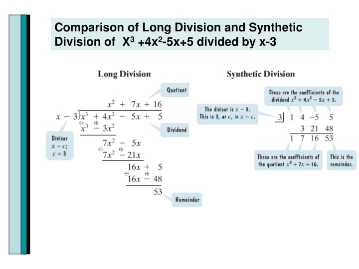 Comparison of Long Division and Synthetic Division of  X