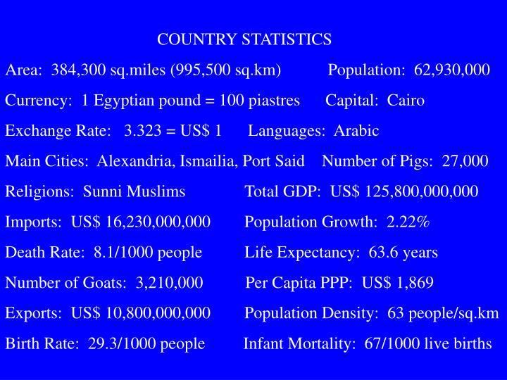 COUNTRY STATISTICS