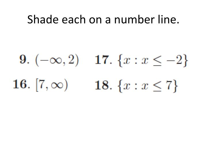 Shade each on a number line.