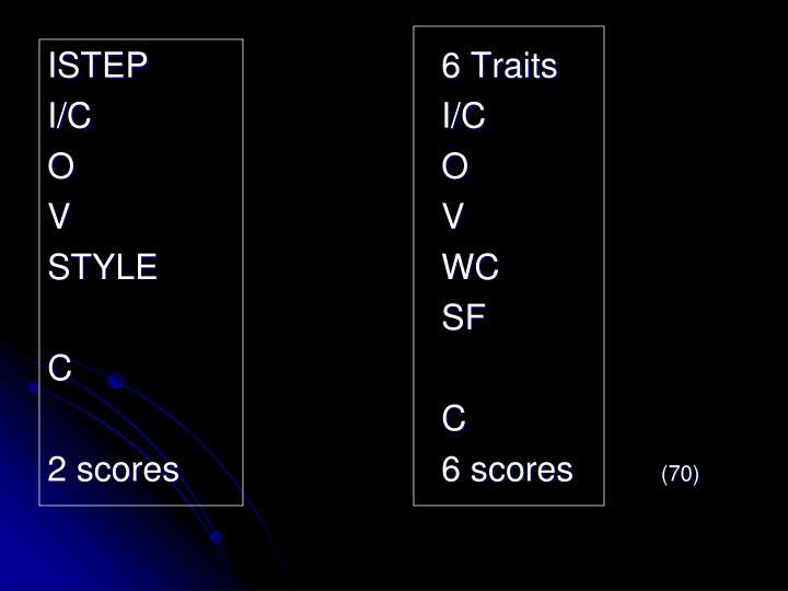 ISTEP6 Traits