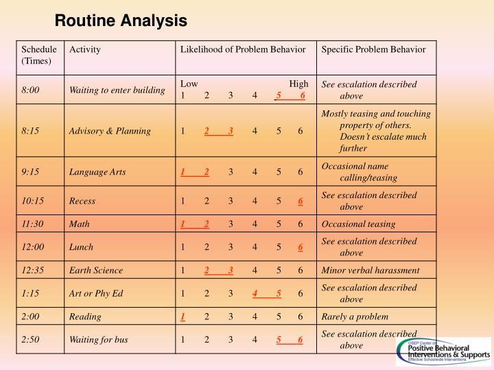 Routine Analysis