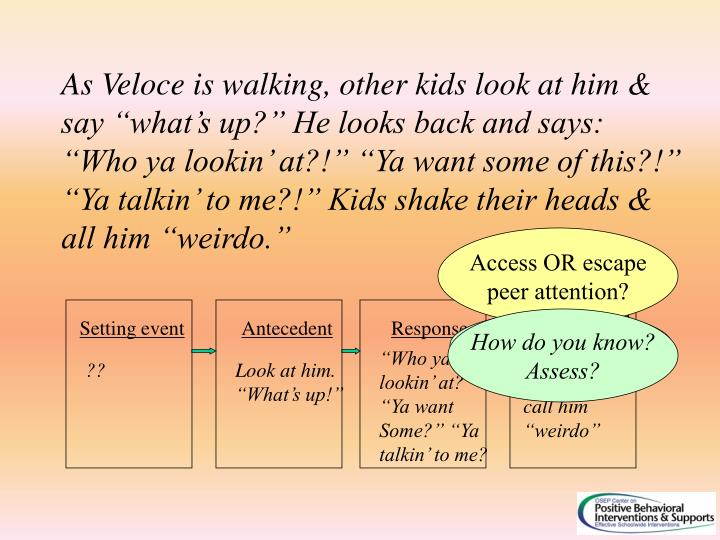 """As Veloce is walking, other kids look at him & say """"what's up?"""" He looks back and says: """"Who ya lookin' at?!"""" """"Ya want some of this?!"""" """"Ya talkin' to me?!"""" Kids shake their heads & all him """"weirdo."""""""