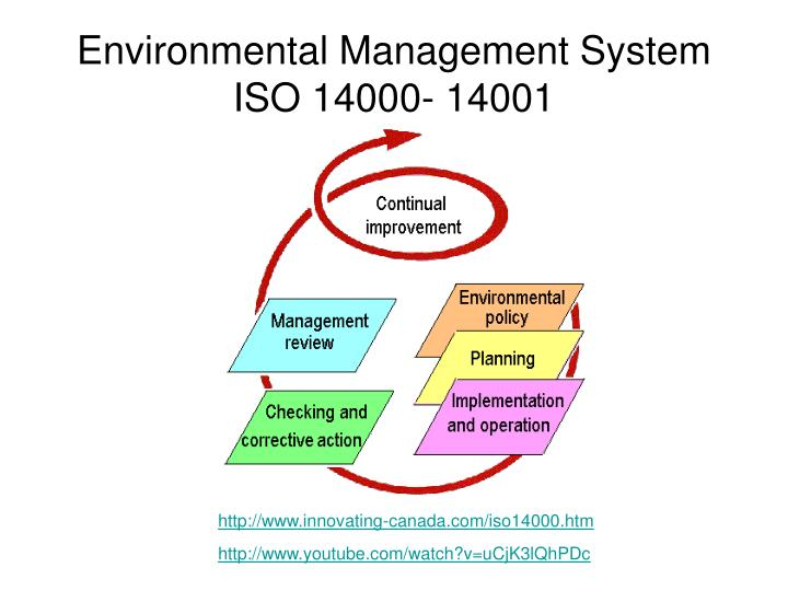 Environmental Management System