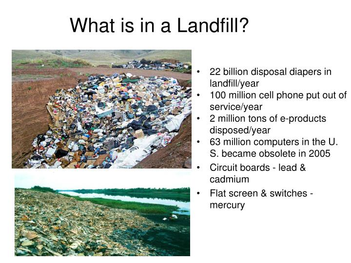 What is in a Landfill?