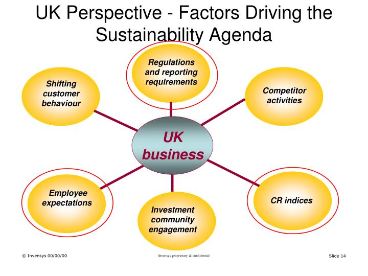 UK Perspective - Factors Driving the Sustainability Agenda