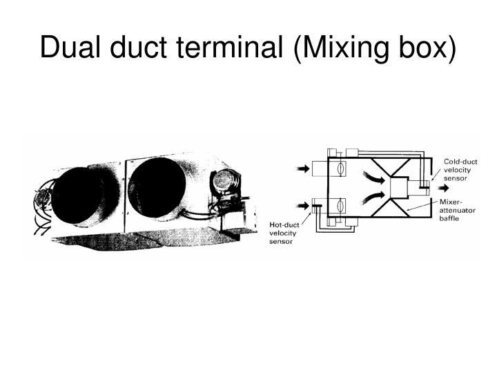 Dual duct terminal (Mixing box)
