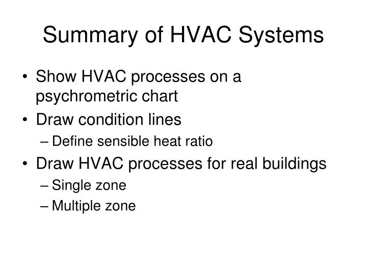 Summary of HVAC Systems