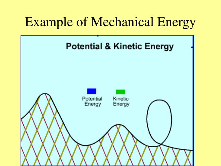 Example of Mechanical Energy