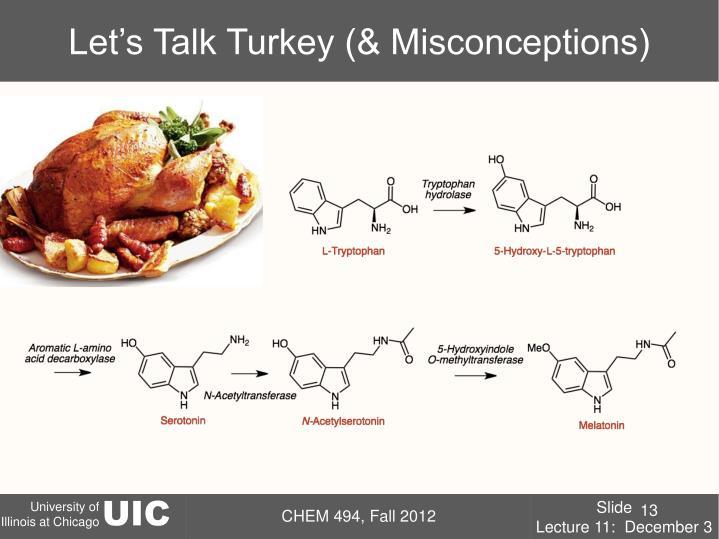Let's Talk Turkey (& Misconceptions)